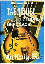 Таблицы гитарных аккордов. Построение. Обозначение