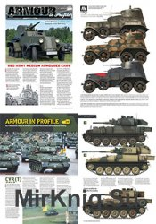 Подборка статей по бронетанковой технике и боевым раскраскам из журнала Military Modelcraft International 2018