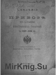 Сведения о привозе из-за границы иностранных товаров за 1869-1886 годы