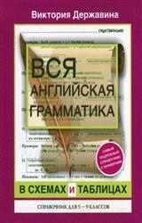 Вся английская грамматика в схемах и таблицах
