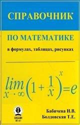Справочник по математике (в формулах, таблицах, рисунках)