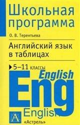 Английский язык в таблицах. 5-11 классы (2013)