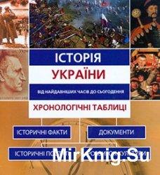 Історія України (від найдавніших часів до сьогодення). Хронологічні таблиці