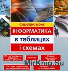 Інформатика в таблицях і схемах