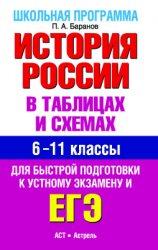 История России в таблицах и схемах. 6-11 класс