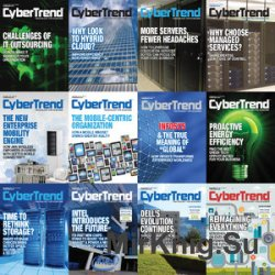 CyberTrend (January - December 2015)