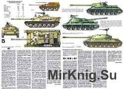 Послевоенные отечественные танки и САУ (Историческая серия ТМ 1990-1991)