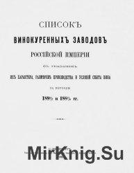 Список винокуренных заводов Российской империи с указанием их характера, ра ...