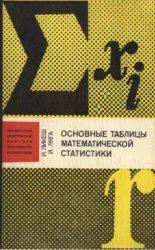 Основные таблицы математической статистики