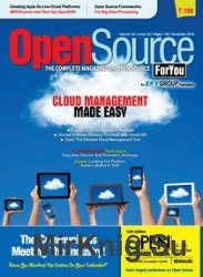 Open Source For You –  November 2015