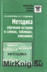 Методика обучения истории в схемах, таблицах, описаниях: Практическое пособ ...
