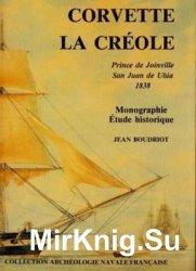 Corvette La Creole 1827 (Historique de la Corvette 1650-1850)