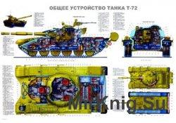 Комплект плакатов для изучения общего устройства и обслуживания танка Т-72