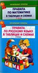 Правила в таблицах и схемах по математике и русскому языку. 1-4 класс.