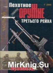 Пехотное оружие третьего рейха. Часть 7. Пулеметы