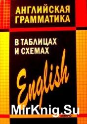нглийская грамматика в таблицах и схемах