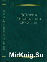 История диалектики XIV-XVIII вв