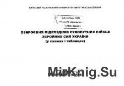 Організація, озброєння та техніка підрозділів Сухопутних військ Збройних Си ...