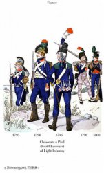 Knotel's French Army and her Allies of the Napoleonic Wars (Uniformology CD-2004-01)