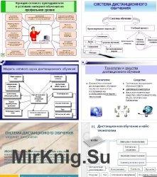 Система интернет-обучения Openrazum