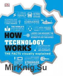 How Technology Works: The facts visually explained (DK)